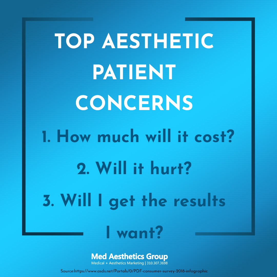 aesthetic patient concerns
